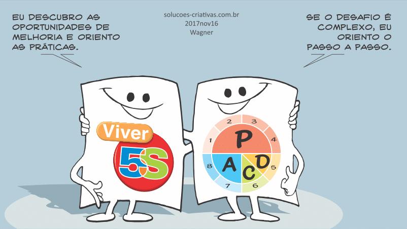 5S e PDCA – do simples ao complexo